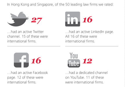 Livings-Ratings-APAC-Law.jpg